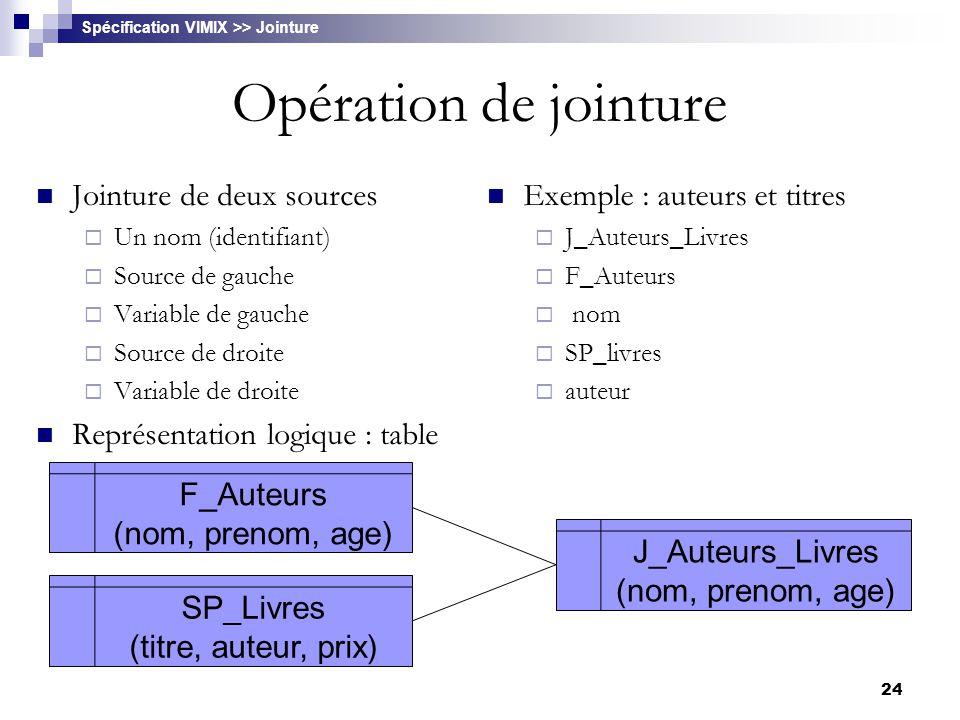 24 Opération de jointure Jointure de deux sources  Un nom (identifiant)  Source de gauche  Variable de gauche  Source de droite  Variable de droi