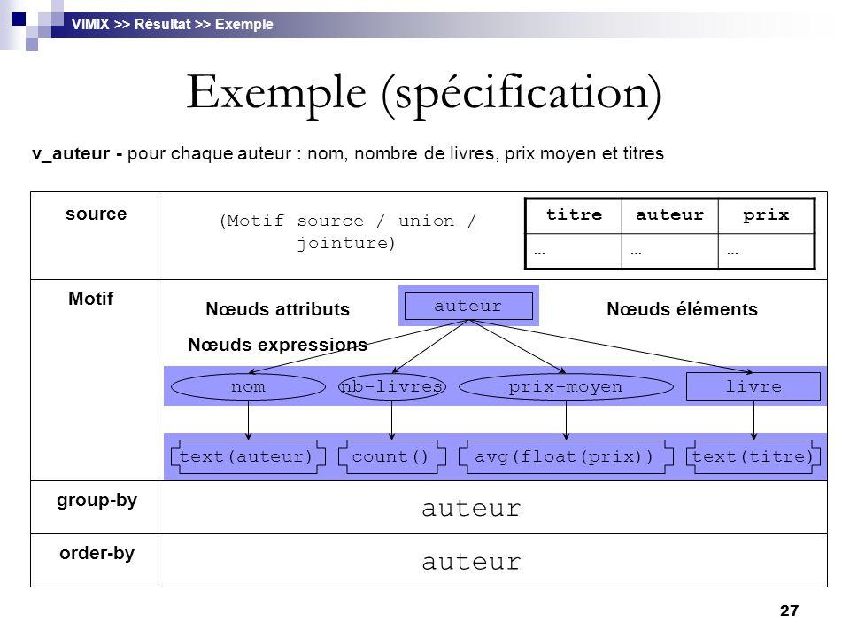 27 Nœuds attributs Nœuds expressions Nœuds éléments Exemple (spécification) VIMIX >> Résultat >> Exemple titreauteurprix ……… v_auteur - pour chaque au