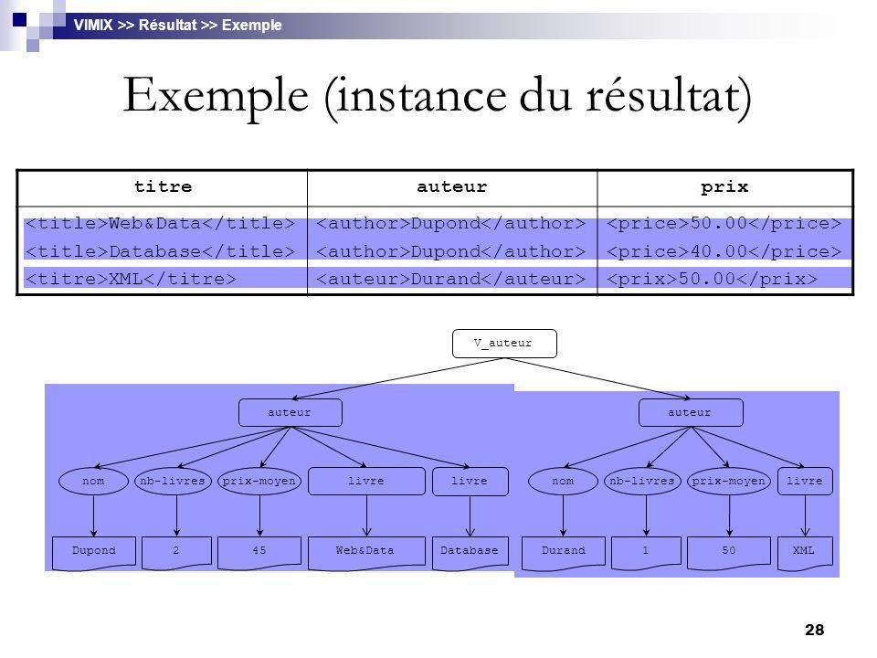 28 Exemple (instance du résultat) VIMIX >> Résultat >> Exemple V_auteur auteur Dupond Web&Data livre Database livre 2 45 auteur DurandXML livre 1 50 n