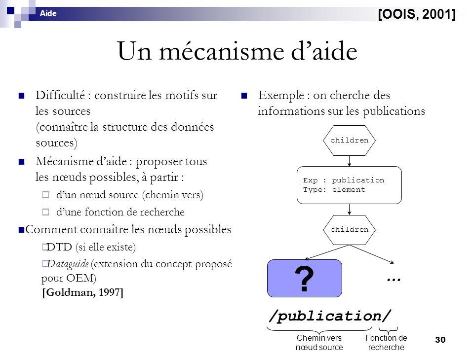 30 Un mécanisme d'aide Difficulté : construire les motifs sur les sources (connaître la structure des données sources) Mécanisme d'aide : proposer tou