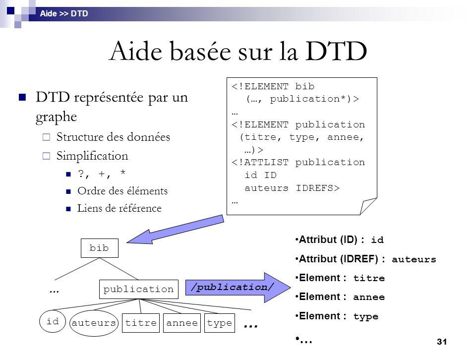 31 Aide basée sur la DTD DTD représentée par un graphe  Structure des données  Simplification ?, +, * Ordre des éléments Liens de référence Aide >>