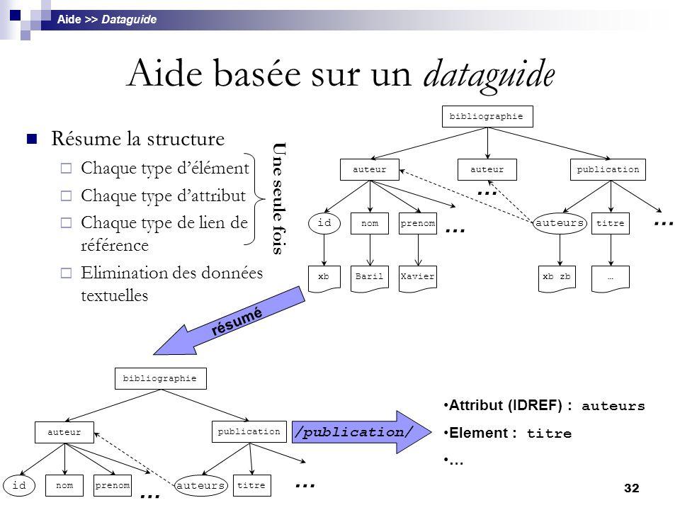 32 Aide basée sur un dataguide Résume la structure  Chaque type d'élément  Chaque type d'attribut  Chaque type de lien de référence  Elimination d
