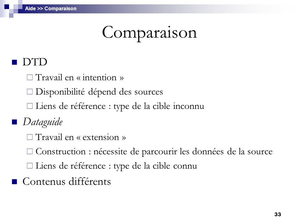 33 Comparaison DTD  Travail en « intention »  Disponibilité dépend des sources  Liens de référence : type de la cible inconnu Dataguide  Travail e
