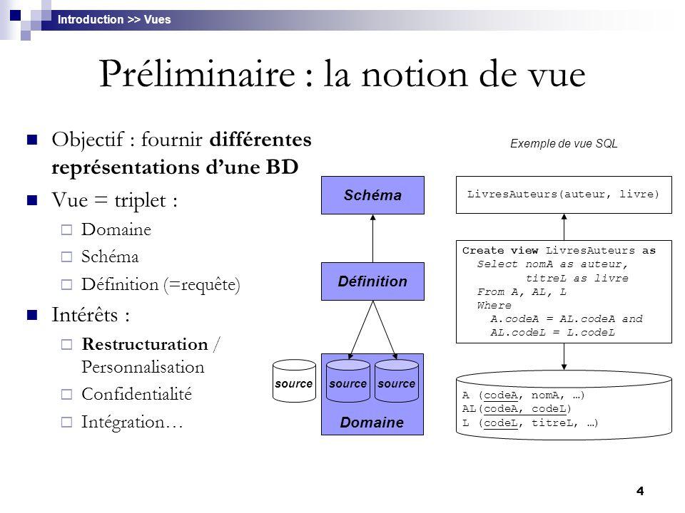 4 Préliminaire : la notion de vue Objectif : fournir différentes représentations d'une BD Vue = triplet :  Domaine  Schéma  Définition (=requête) I