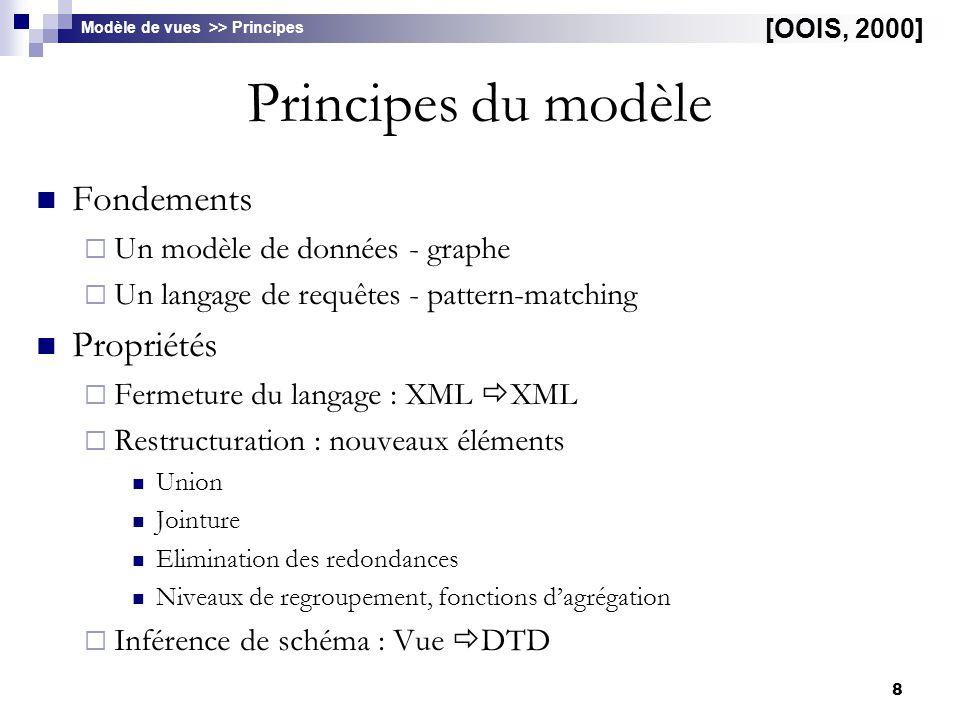 8 Principes du modèle Fondements  Un modèle de données - graphe  Un langage de requêtes - pattern-matching Propriétés  Fermeture du langage : XML 