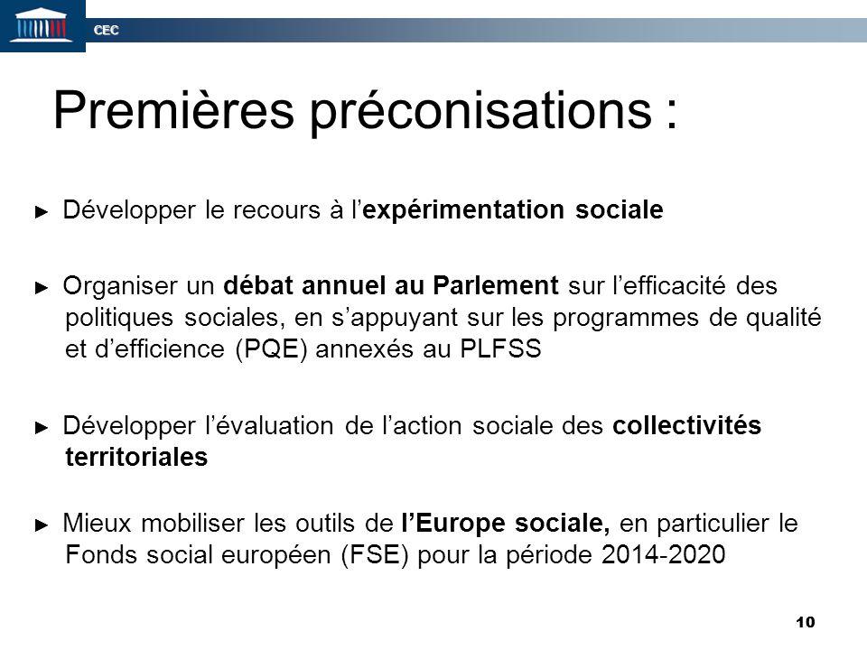 CEC 10 Premières préconisations : ► Développer le recours à l'expérimentation sociale ► Organiser un débat annuel au Parlement sur l'efficacité des po