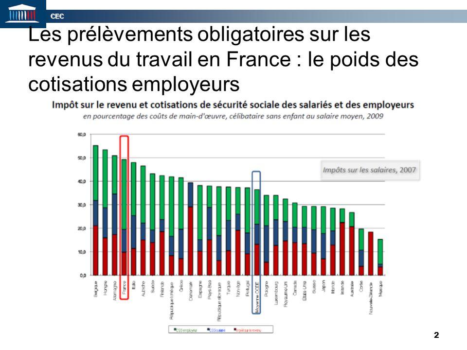 CEC 12 Les prélèvements obligatoires sur les revenus du travail en France : le poids des cotisations employeurs
