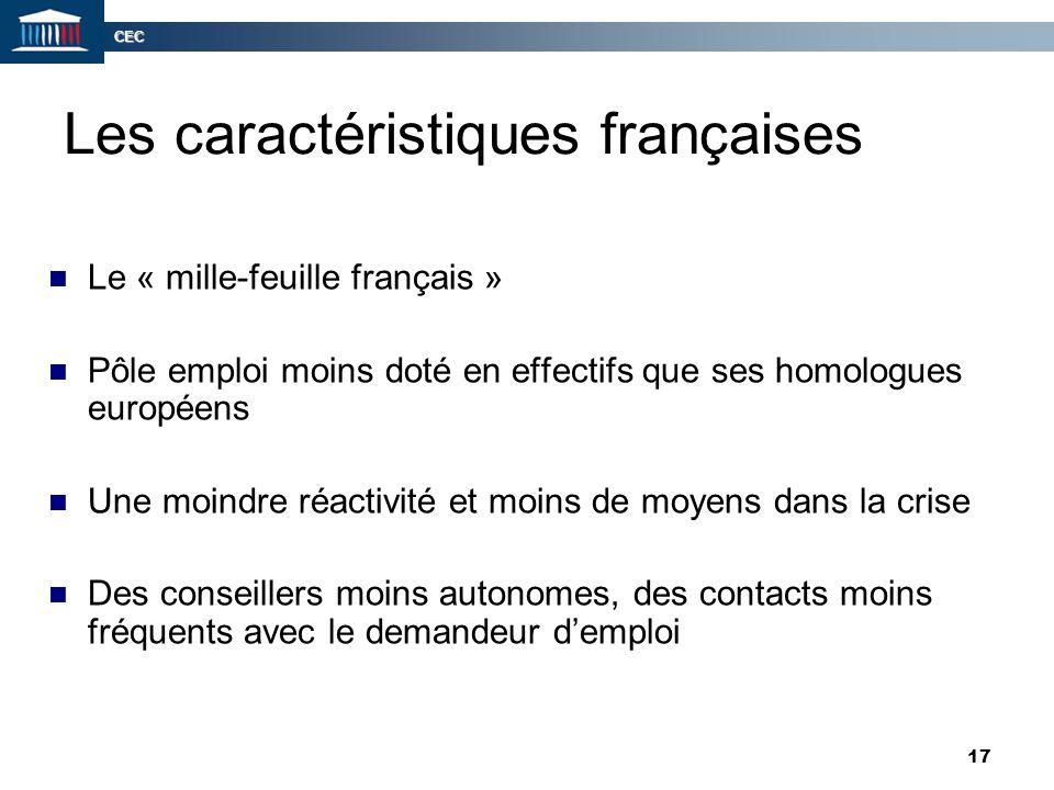 CEC 17 Les caractéristiques françaises Le « mille-feuille français » Pôle emploi moins doté en effectifs que ses homologues européens Une moindre réac