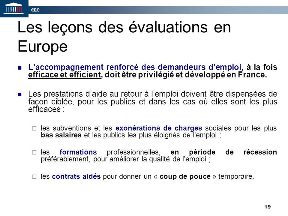 CEC 19 Les leçons des évaluations en Europe L'accompagnement renforcé des demandeurs d'emploi, à la fois efficace et efficient, doit être privilégié e