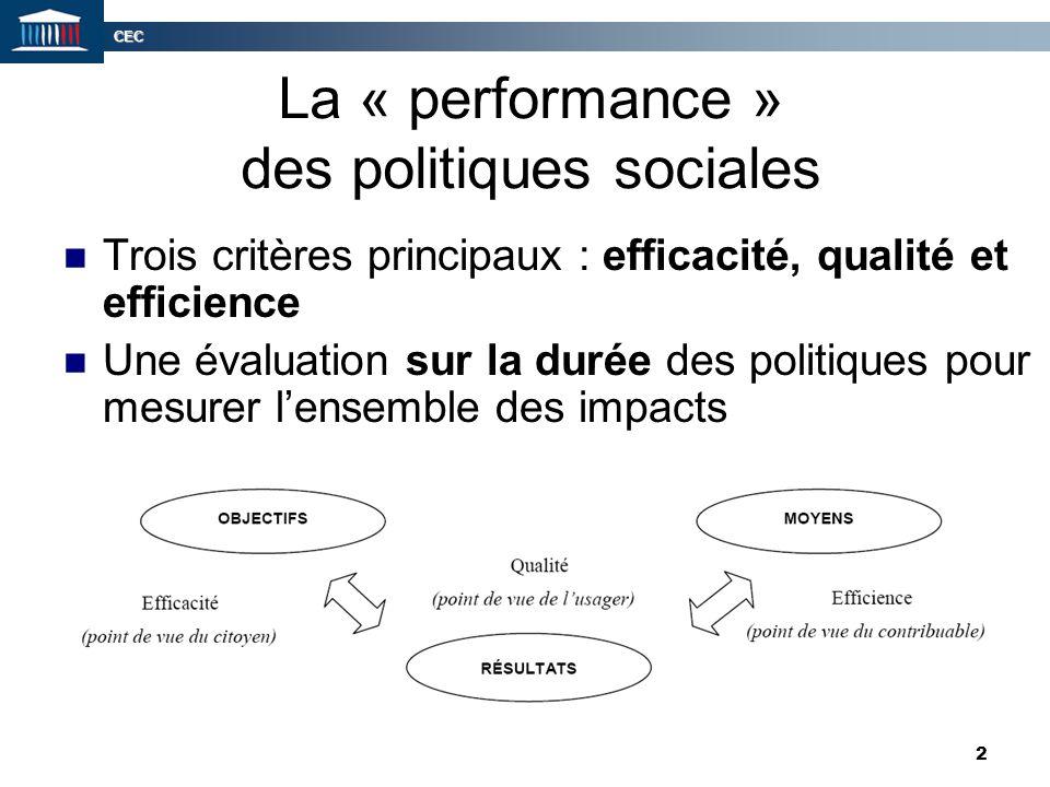CEC 2 La « performance » des politiques sociales Trois critères principaux : efficacité, qualité et efficience Une évaluation sur la durée des politiq