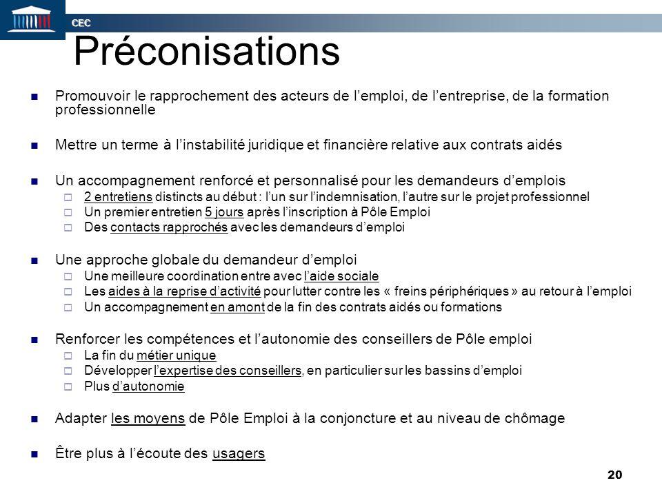CEC 20 Préconisations Promouvoir le rapprochement des acteurs de l'emploi, de l'entreprise, de la formation professionnelle Mettre un terme à l'instab