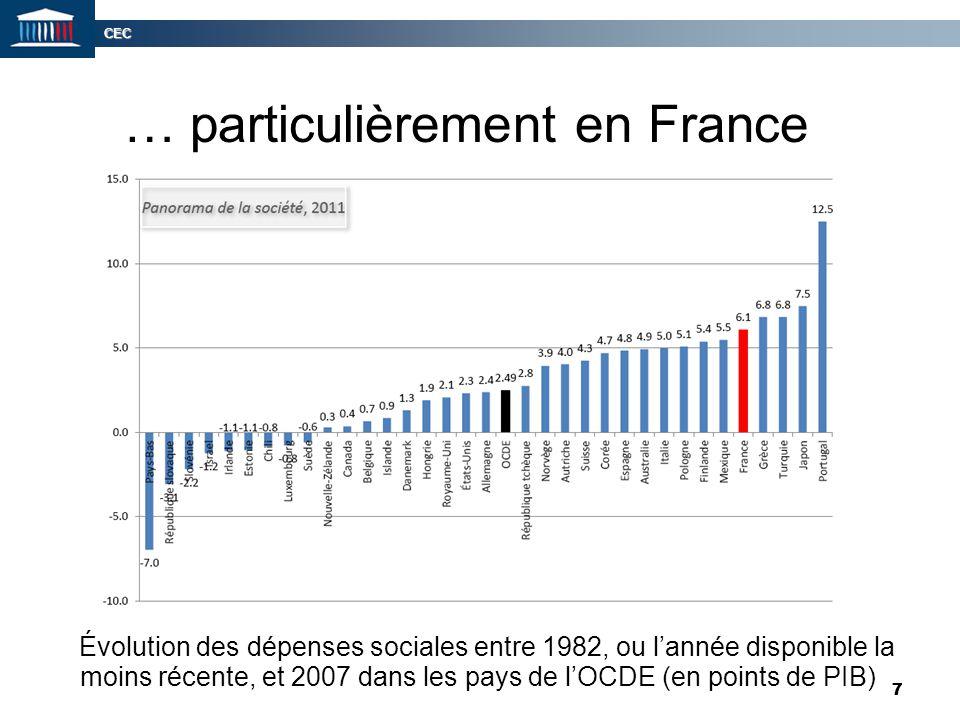 CEC 7 7 … particulièrement en France Évolution des dépenses sociales entre 1982, ou l'année disponible la moins récente, et 2007 dans les pays de l'OC