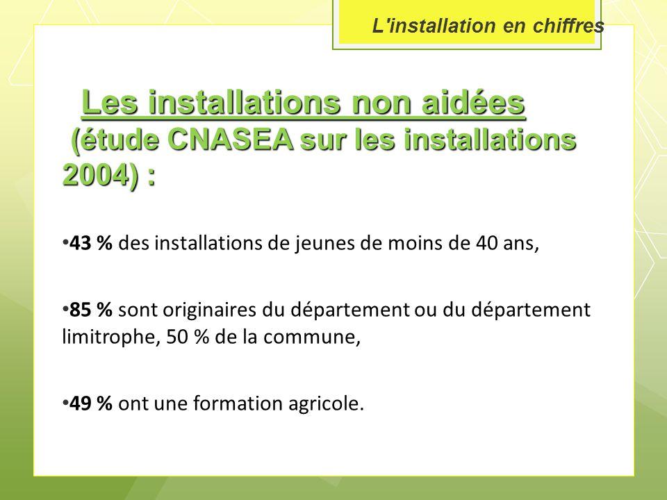 Les installations non aidées Les installations non aidées (étude CNASEA sur les installations 2004) : (étude CNASEA sur les installations 2004) : 43 % des installations de jeunes de moins de 40 ans, 85 % sont originaires du département ou du département limitrophe, 50 % de la commune, 49 % ont une formation agricole.