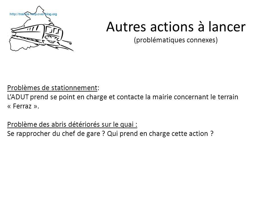 Problèmes de stationnement: L'ADUT prend se point en charge et contacte la mairie concernant le terrain « Ferraz ».
