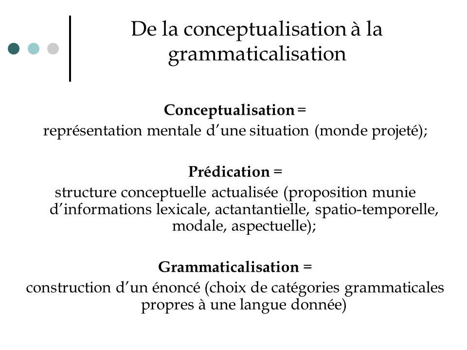 De la conceptualisation à la grammaticalisation Conceptualisation = représentation mentale d'une situation (monde projeté); Prédication = structure co