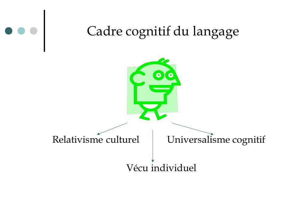 Cadre cognitif du langage Relativisme culturel Universalisme cognitif Vécu individuel