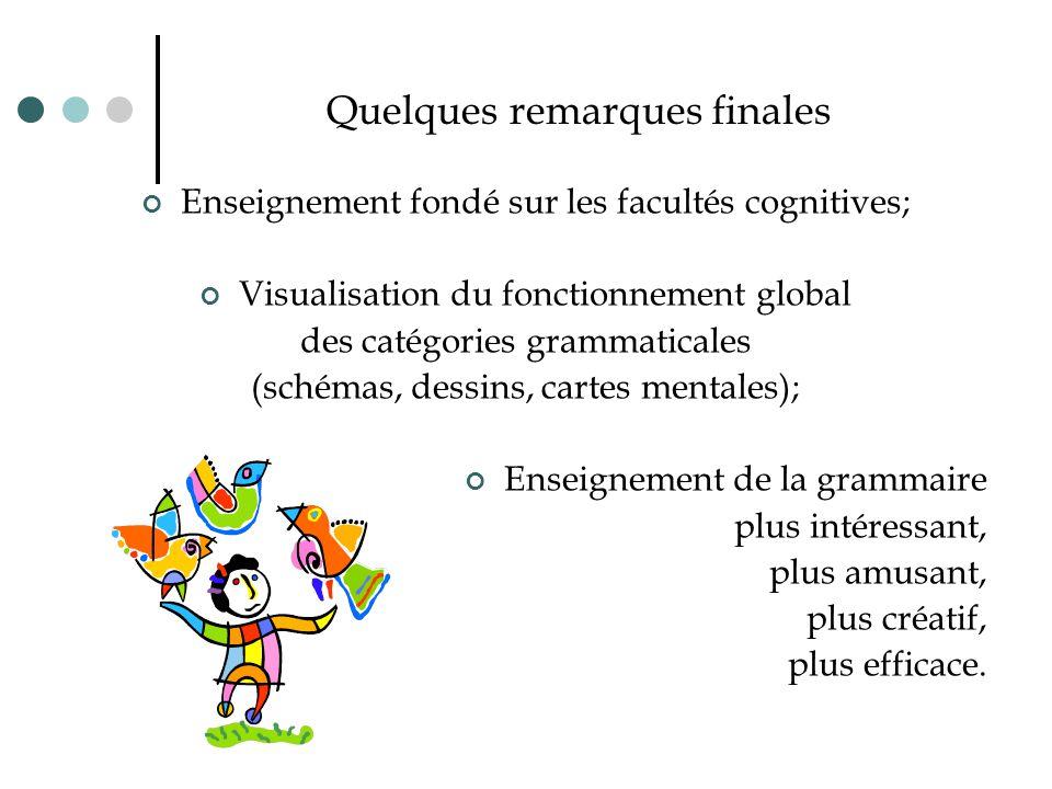Quelques remarques finales Enseignement fondé sur les facultés cognitives; Visualisation du fonctionnement global des catégories grammaticales (schéma