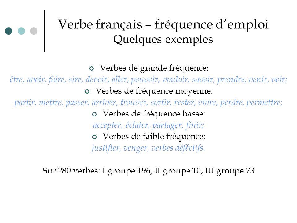 Verbe français – fréquence d'emploi Quelques exemples Verbes de grande fréquence: être, avoir, faire, sire, devoir, aller, pouvoir, vouloir, savoir, p