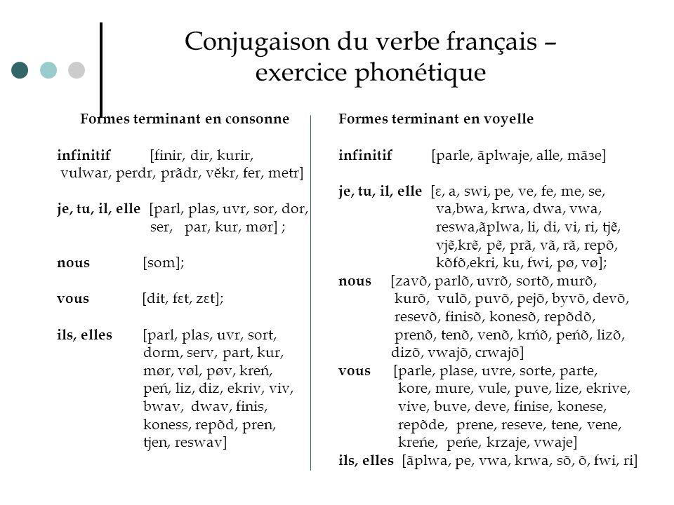 Conjugaison du verbe français – exercice phonétique Formes terminant en consonne infinitif [finir, dir, kurir, vulwar, perdr, prãdr, vĕkr, fer, metr]