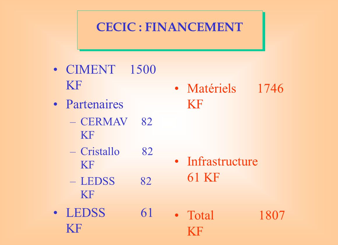 CIMENT 1500 KF Partenaires –CERMAV 82 KF –Cristallo 82 KF –LEDSS 82 KF LEDSS 61 KF Total 1807 KF Matériels 1746 KF Infrastructure 61 KF Total 1807 KF CECIC : FINANCEMENT