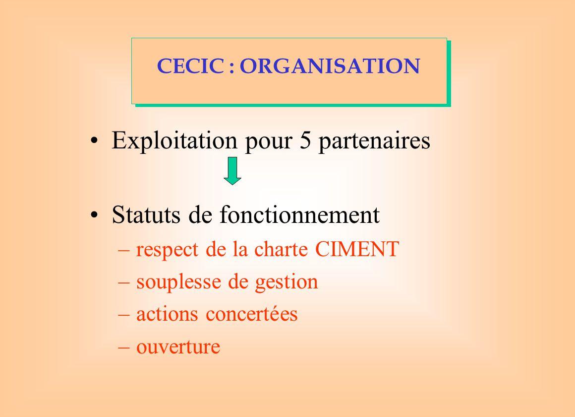 Exploitation pour 5 partenaires Statuts de fonctionnement –respect de la charte CIMENT –souplesse de gestion –actions concertées –ouverture CECIC : ORGANISATION