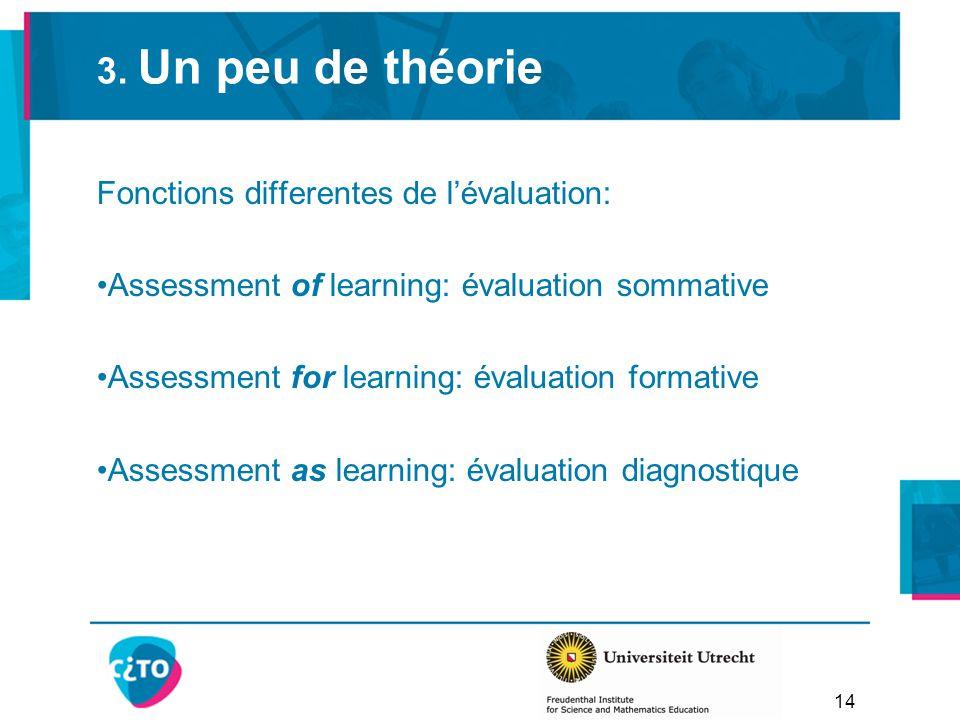 3. Un peu de théorie Fonctions differentes de l'évaluation: Assessment of learning: évaluation sommative Assessment for learning: évaluation formative
