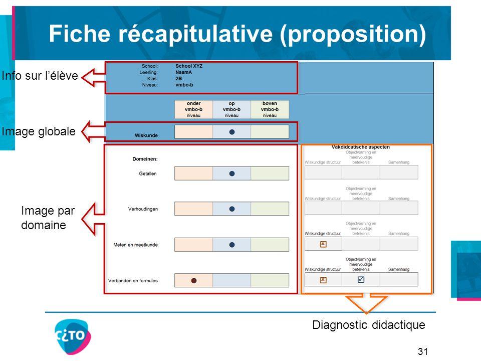 Fiche récapitulative (proposition) 31 Info sur l'élève Diagnostic didactique Image globale Image par domaine