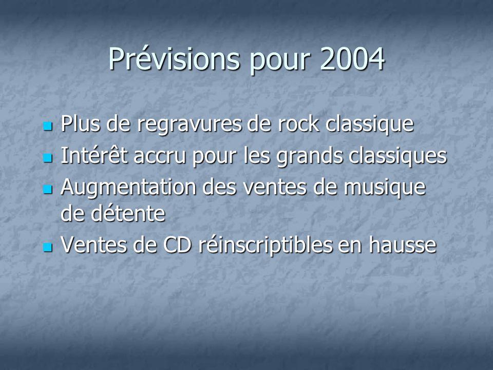 Prévisions pour 2004 Plus de regravures de rock classique Plus de regravures de rock classique Intérêt accru pour les grands classiques Intérêt accru pour les grands classiques Augmentation des ventes de musique de détente Augmentation des ventes de musique de détente Ventes de CD réinscriptibles en hausse Ventes de CD réinscriptibles en hausse