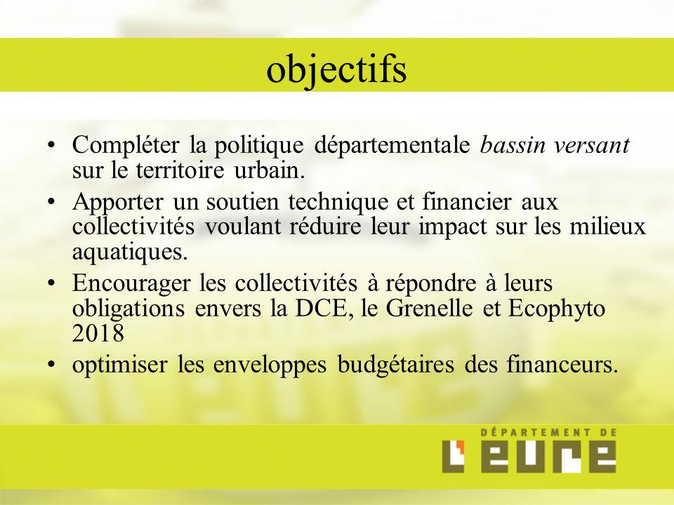 objectifs Compléter la politique départementale bassin versant sur le territoire urbain.