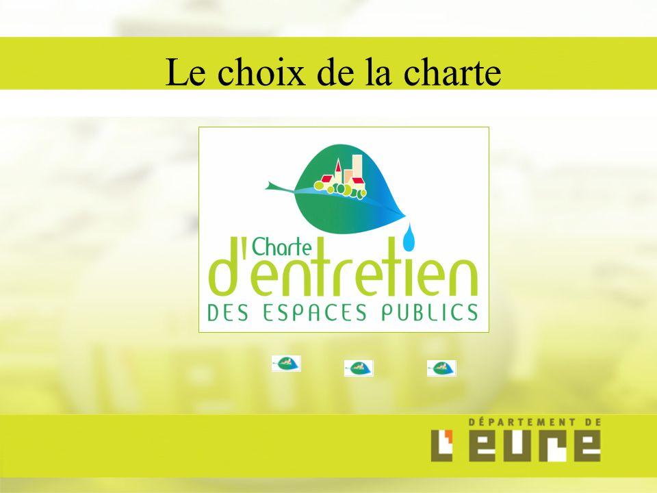 Le choix de la charte