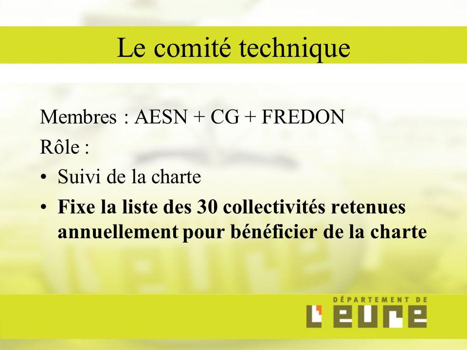 Le comité technique Membres : AESN + CG + FREDON Rôle : Suivi de la charte Fixe la liste des 30 collectivités retenues annuellement pour bénéficier de la charte
