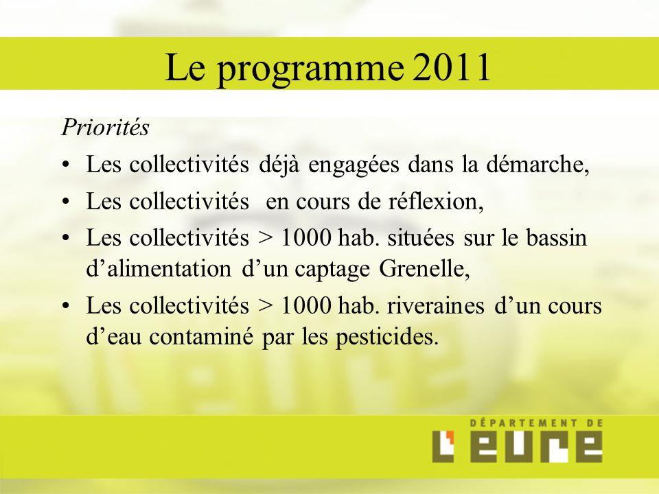 Le programme 2011 Priorités Les collectivités déjà engagées dans la démarche, Les collectivités en cours de réflexion, Les collectivités > 1000 hab.