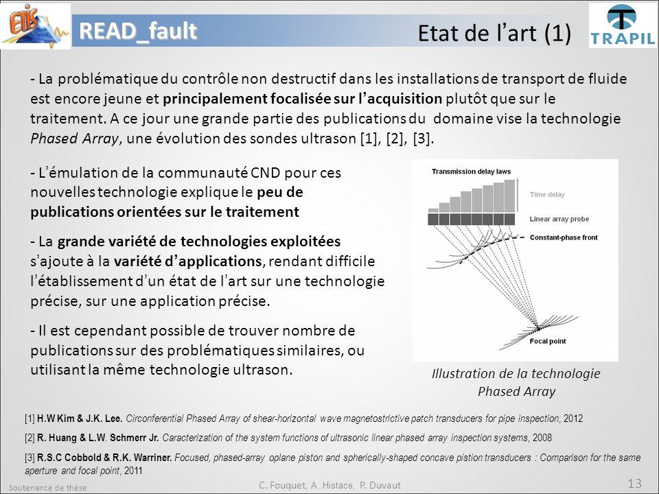 Soutenance de thèse 13READ_fault C. Fouquet, A. Histace, P. Duvaut Etat de l'art (1) - La problématique du contrôle non destructif dans les installati