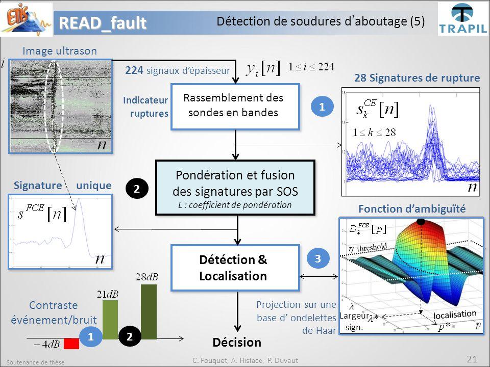 Soutenance de thèse 21READ_fault C. Fouquet, A. Histace, P. Duvaut Rassemblement des sondes en bandes Pondération et fusion des signatures par SOS L :
