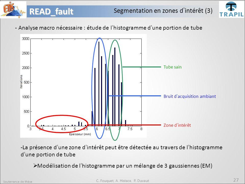 Soutenance de thèse 27READ_fault C. Fouquet, A. Histace, P. Duvaut - Analyse macro nécessaire : étude de l'histogramme d'une portion de tube Tube sain