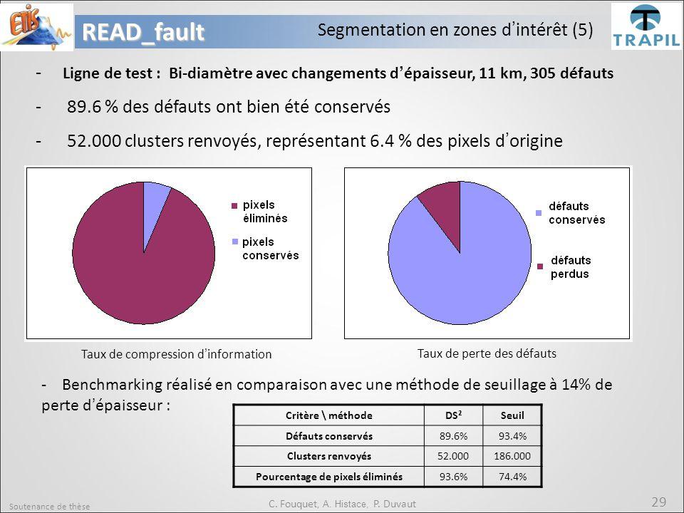 Soutenance de thèse 29READ_fault C. Fouquet, A. Histace, P. Duvaut - Ligne de test : Bi-diamètre avec changements d ' épaisseur, 11 km, 305 défauts -