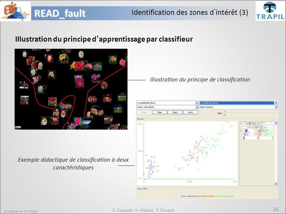 Soutenance de thèse 36READ_fault C.Fouquet, A. Histace, P.