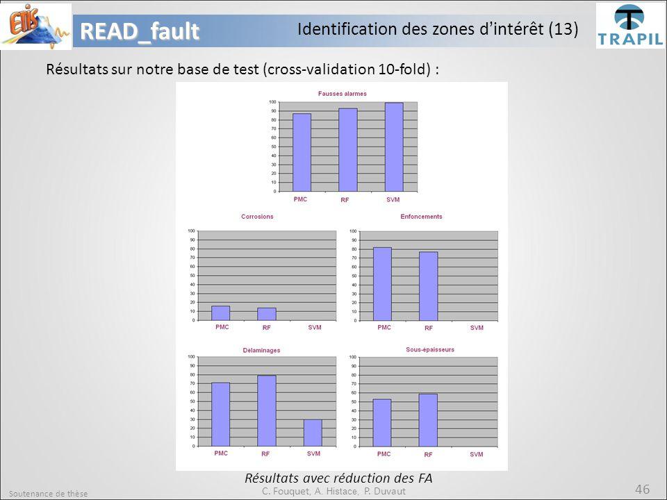 Soutenance de thèse 46READ_fault C. Fouquet, A. Histace, P. Duvaut Résultats avec réduction des FA Identification des zones d'intérêt (13) Résultats s