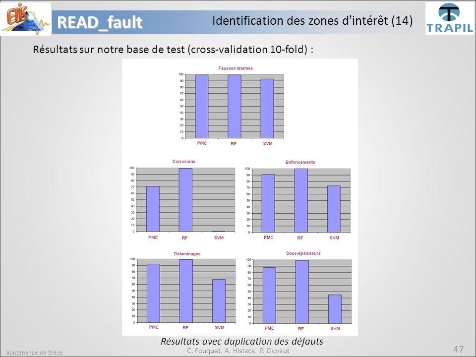 Soutenance de thèse 47READ_fault C. Fouquet, A. Histace, P. Duvaut Résultats avec duplication des défauts Résultats sur notre base de test (cross-vali