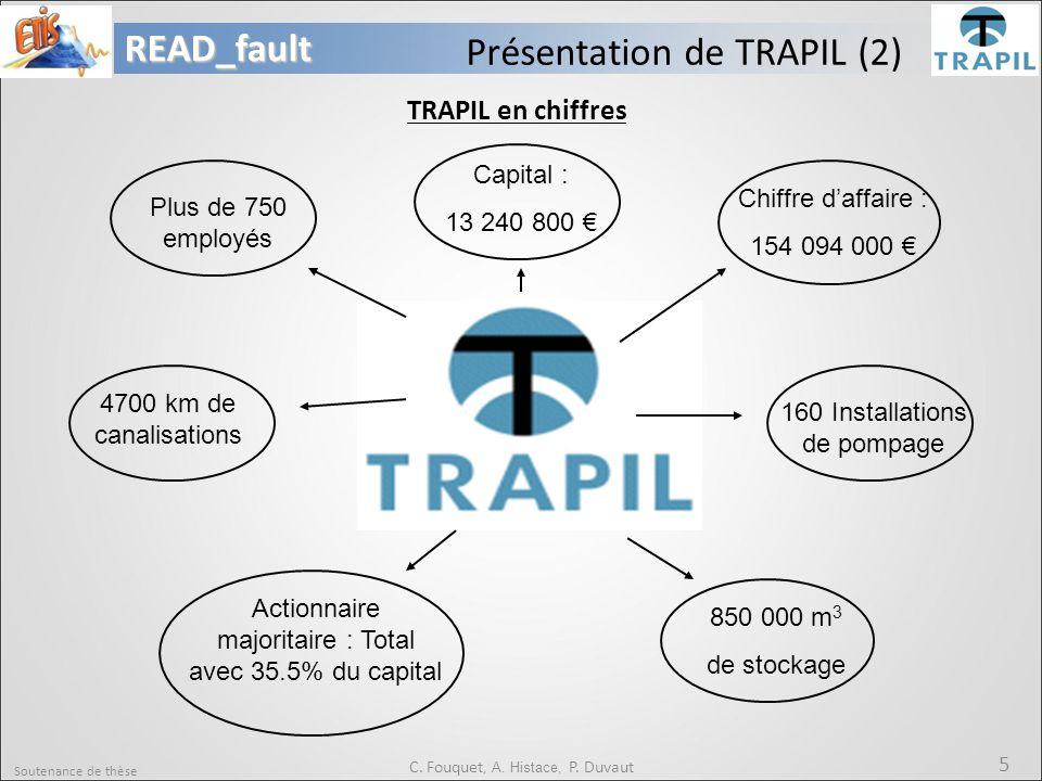 Soutenance de thèse 5READ_fault C. Fouquet, A. Histace, P. Duvaut Présentation de TRAPIL (2) TRAPIL en chiffres Plus de 750 employés Capital : 13 240