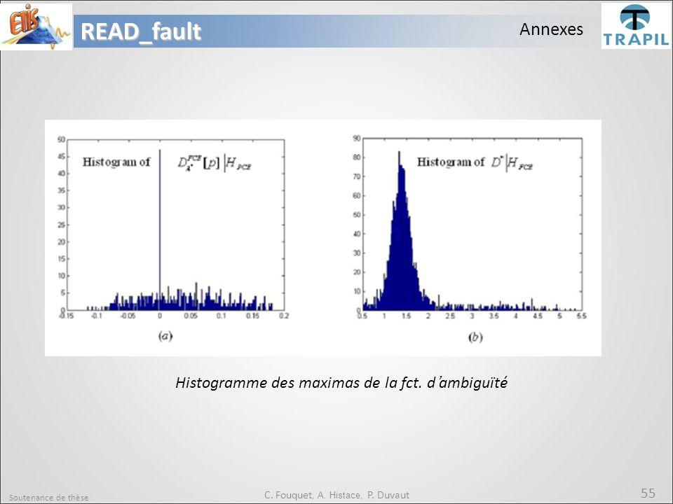 Soutenance de thèse 55READ_fault C. Fouquet, A. Histace, P. Duvaut Annexes Histogramme des maximas de la fct. d'ambiguïté