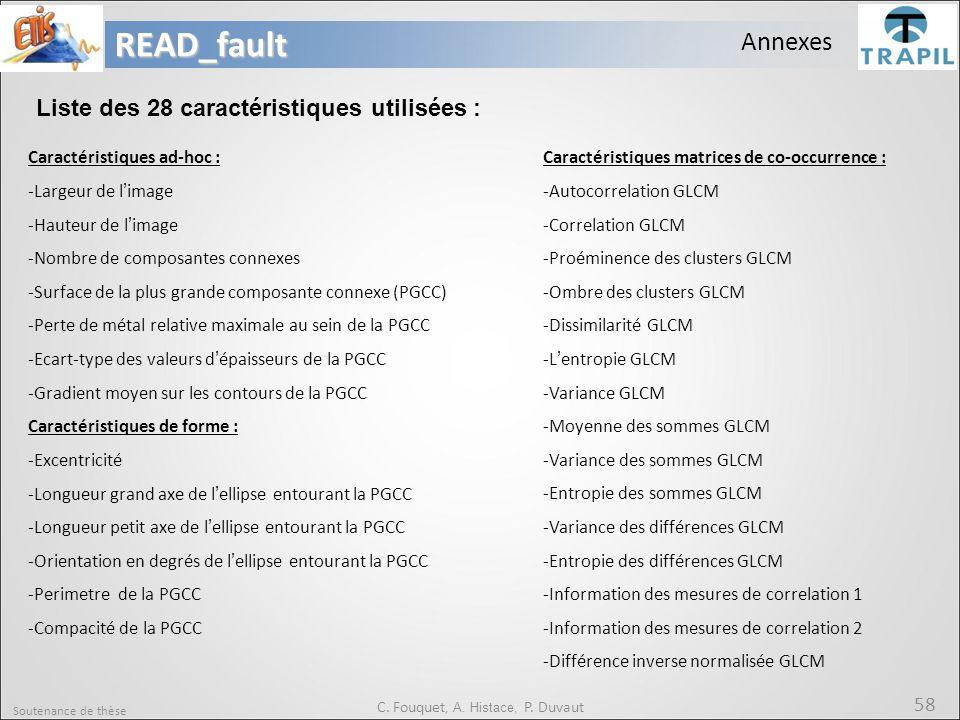 Soutenance de thèse 58READ_fault C. Fouquet, A. Histace, P. Duvaut Annexes Liste des 28 caractéristiques utilisées : Caractéristiques ad-hoc : -Largeu