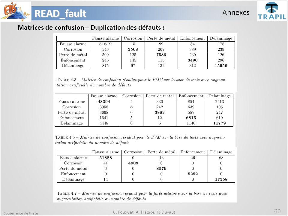 Soutenance de thèse 60READ_fault C. Fouquet, A. Histace, P. Duvaut Annexes Matrices de confusion – Duplication des défauts :