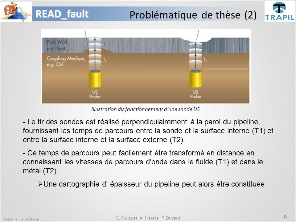 Soutenance de thèse 8READ_fault C. Fouquet, A. Histace, P. Duvaut Problématique de thèse (2) - Le tir des sondes est réalisé perpendiculairement à la