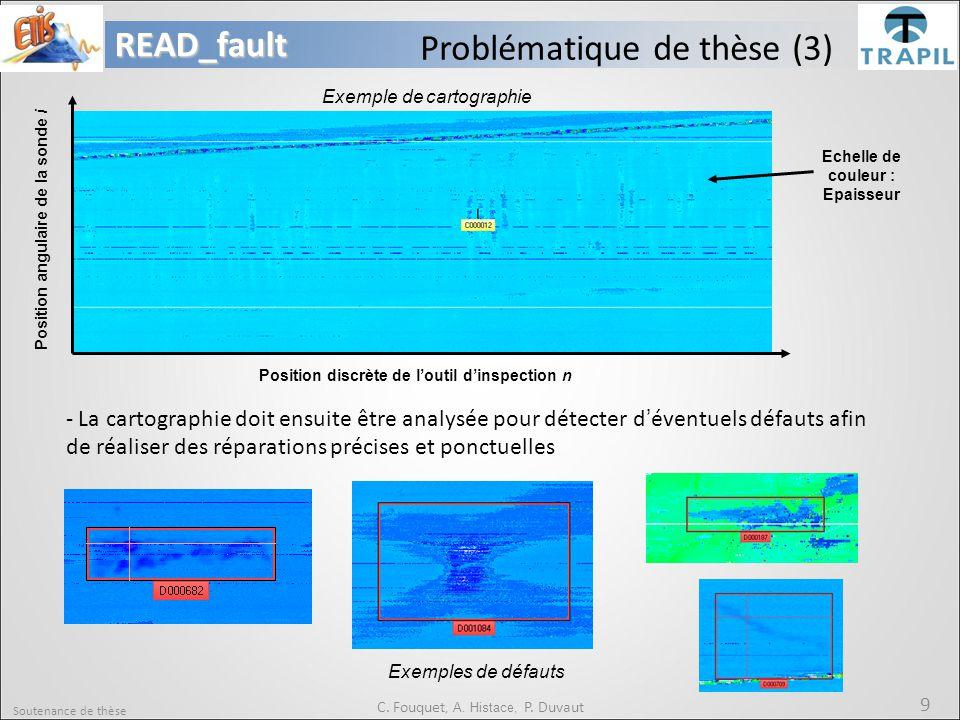 Soutenance de thèse 9READ_fault C. Fouquet, A. Histace, P. Duvaut Problématique de thèse (3) Position angulaire de la sonde iPosition discrète de l'ou