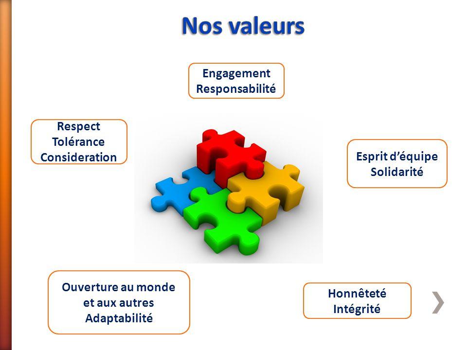 Respect Tolérance Consideration Ouverture au monde et aux autres Adaptabilité Esprit d'équipe Solidarité Honnêteté Intégrité Engagement Responsabilité