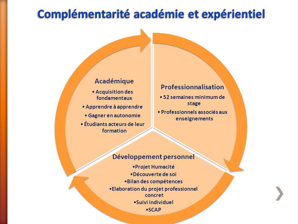 Professionnalisation 52 semaines minimum de stage Professionnels associés aux enseignements Développement personnel Projet Humacité Découverte de soi