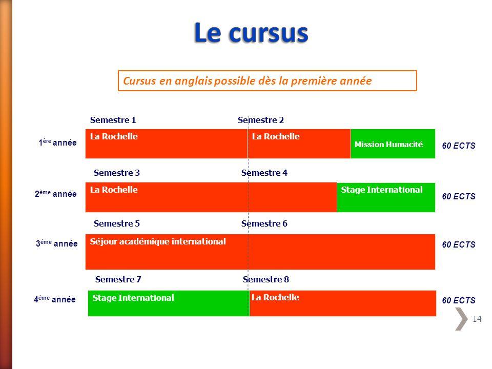60 ECTS 14 La Rochelle Séjour académique international 2 ème année 3 éme année 4 éme année La Rochelle 1 ère année Stage International Mission Humacit