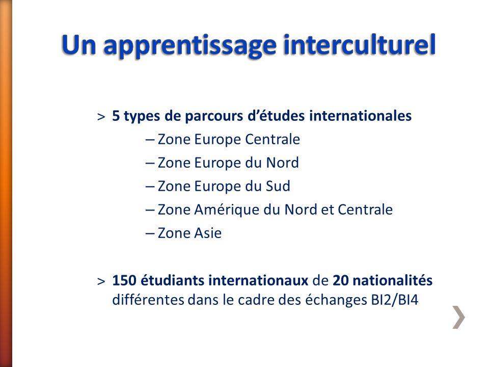 ˃5 types de parcours d'études internationales – Zone Europe Centrale – Zone Europe du Nord – Zone Europe du Sud – Zone Amérique du Nord et Centrale –