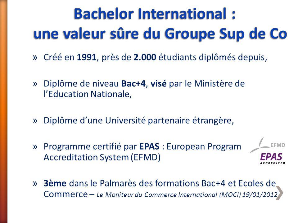 » Le Bachelor International est un programme généraliste qui forme de futurs managers internationaux à acquérir une intelligence émotionnelle et culturelle nécessaires, pour devenir rapidement opérationnels dans un contexte international et globalisé.